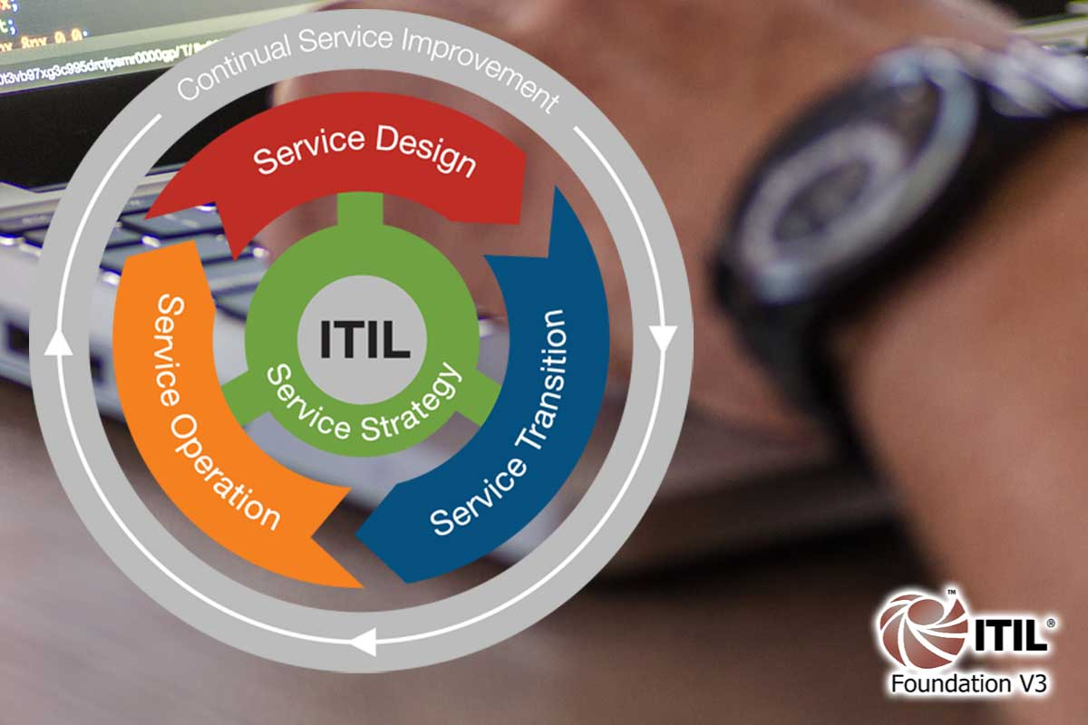 ITIL kwalificaties blog itil 1200x800px 01